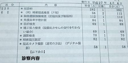 飛蚊症 検査・診察内容